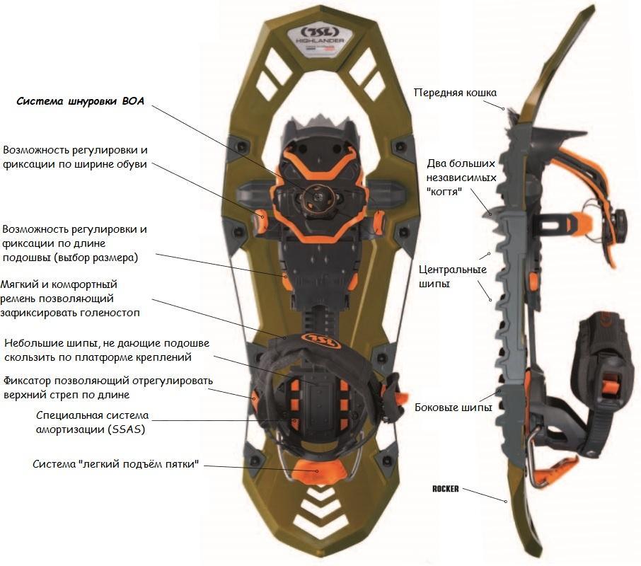Снегоступы TSL Sport Equipment Highlander BOA M
