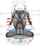 Система подвески у рюкзаков Tatonka - X1